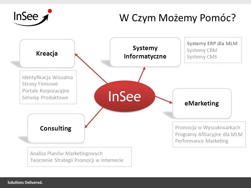 InSee W Czym Możemy Pomóc Systemy Kreacja Informatyczne eMarketing
