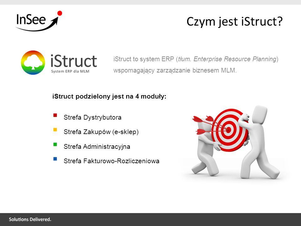 Czym jest iStruct iStruct podzielony jest na 4 moduły: