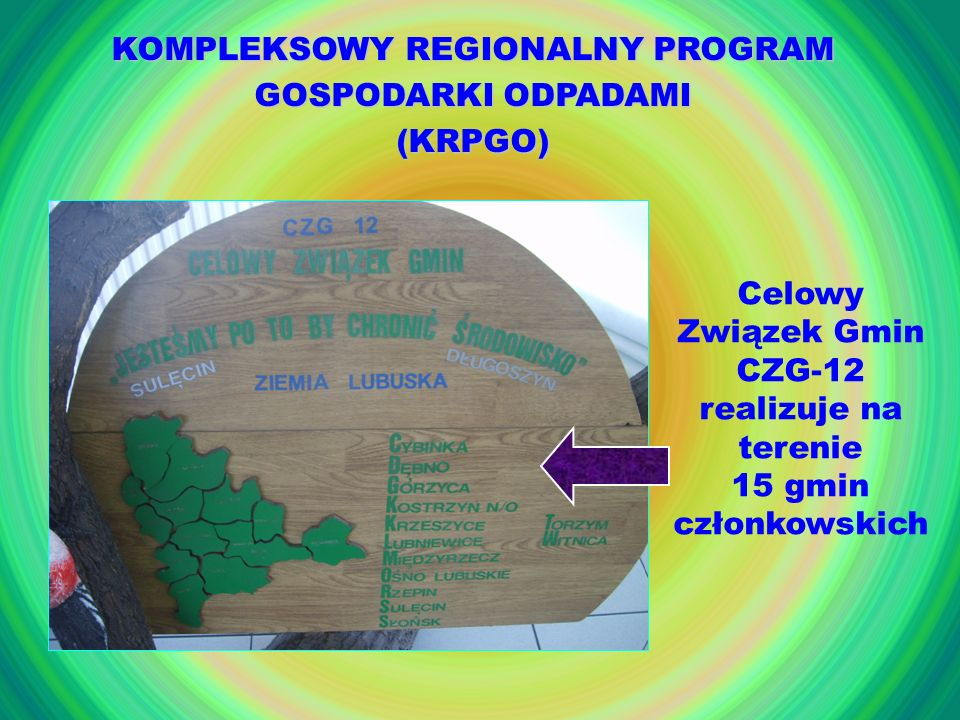 KOMPLEKSOWY REGIONALNY PROGRAM