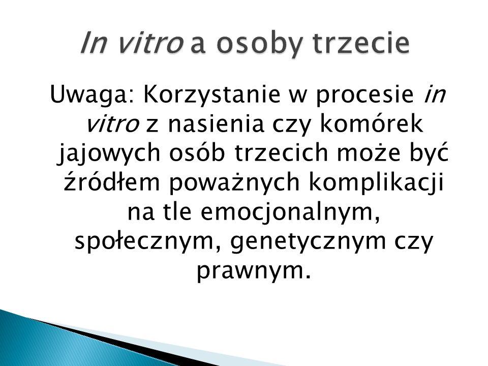 In vitro a osoby trzecie