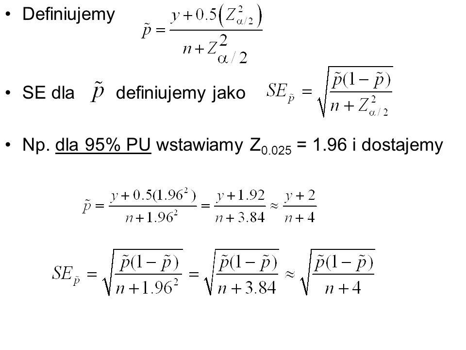 Definiujemy SE dla definiujemy jako Np. dla 95% PU wstawiamy Z0.025 = 1.96 i dostajemy