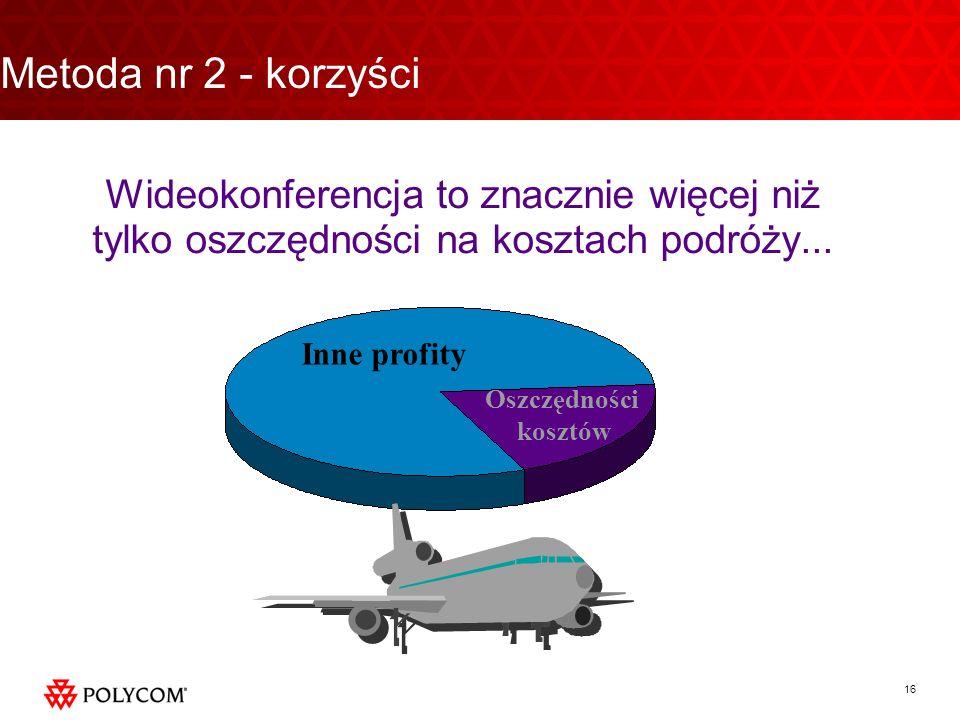 Metoda nr 2 - korzyści Wideokonferencja to znacznie więcej niż tylko oszczędności na kosztach podróży...