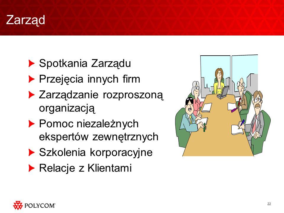 Zarząd Spotkania Zarządu Przejęcia innych firm