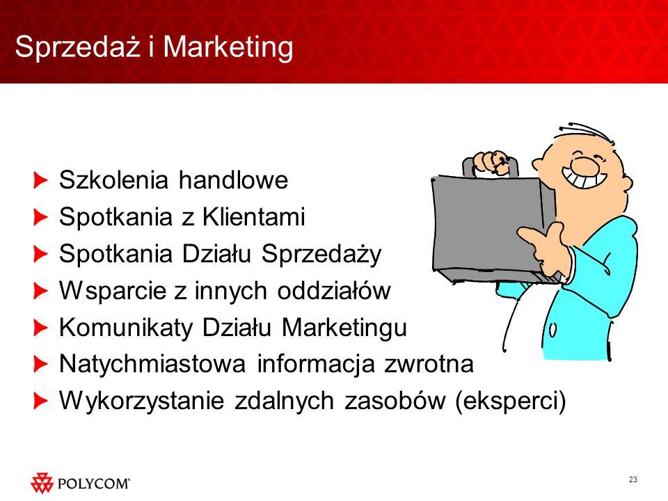 Sprzedaż i Marketing Szkolenia handlowe Spotkania z Klientami