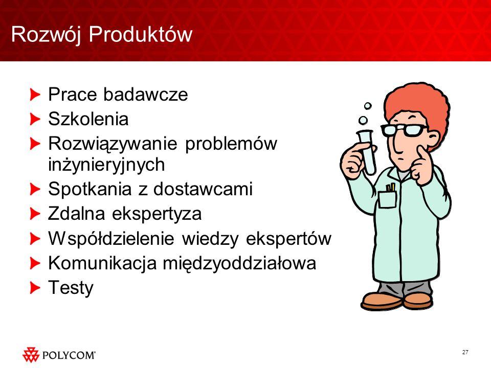 Rozwój Produktów Prace badawcze Szkolenia