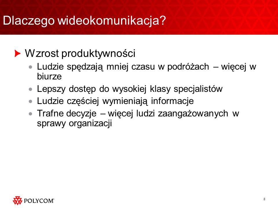 Dlaczego wideokomunikacja