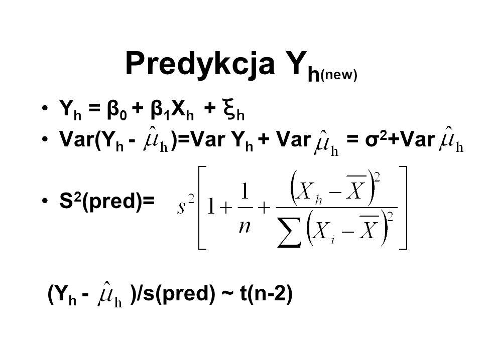 Predykcja Yh(new) Yh = β0 + β1Xh + ξh Var(Yh - )=Var Yh + Var = σ2+Var