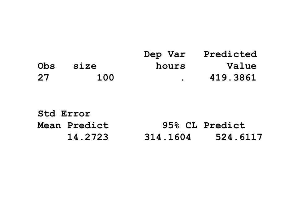 Dep Var Predicted Obs size hours Value. 27 100 . 419.3861. Std Error.