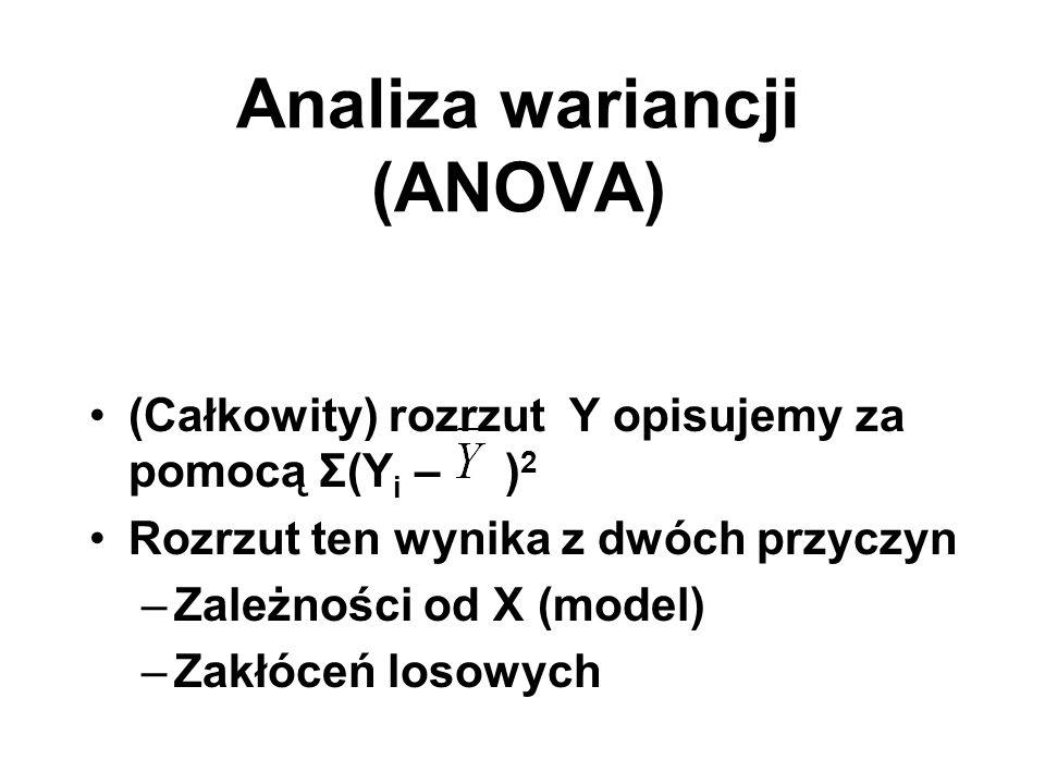Analiza wariancji (ANOVA)