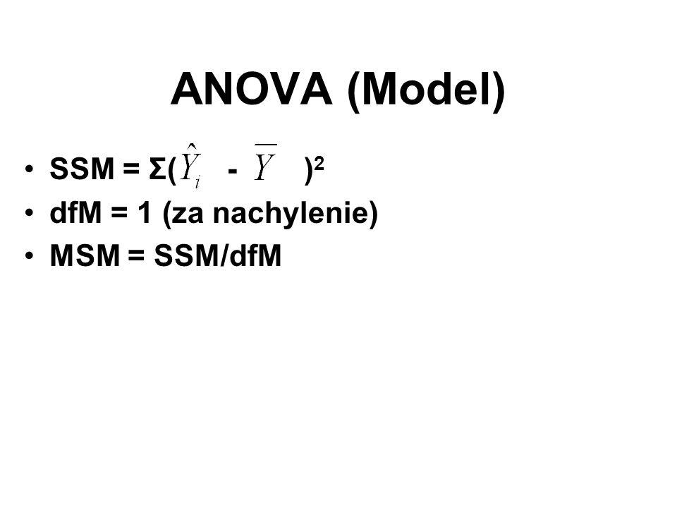 ANOVA (Model) SSM = Σ( - )2 dfM = 1 (za nachylenie) MSM = SSM/dfM