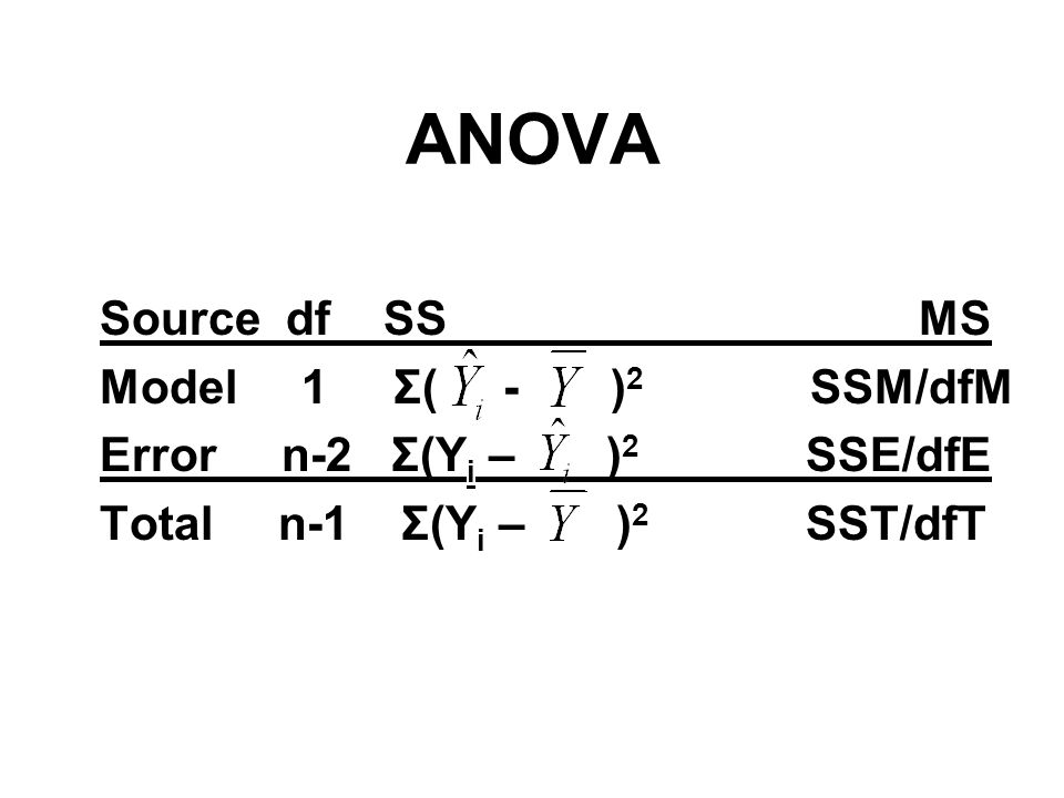 ANOVA Source df SS MS Model 1 Σ( - )2 SSM/dfM