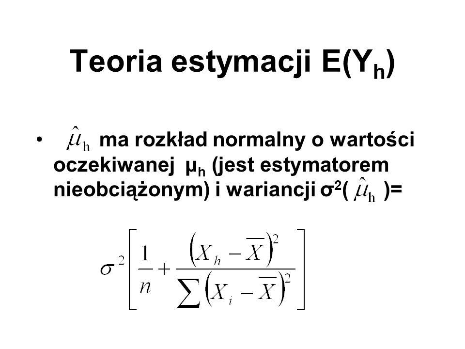 Teoria estymacji E(Yh)