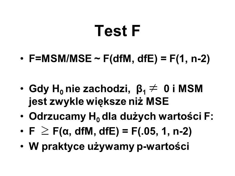 Test F F=MSM/MSE ~ F(dfM, dfE) = F(1, n-2)