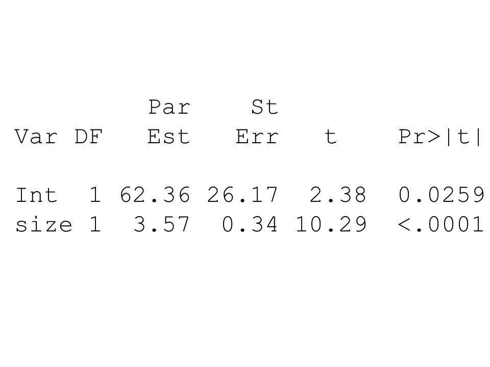 Par St Var DF Est Err t Pr>|t| Int 1 62.36 26.17 2.38 0.0259.