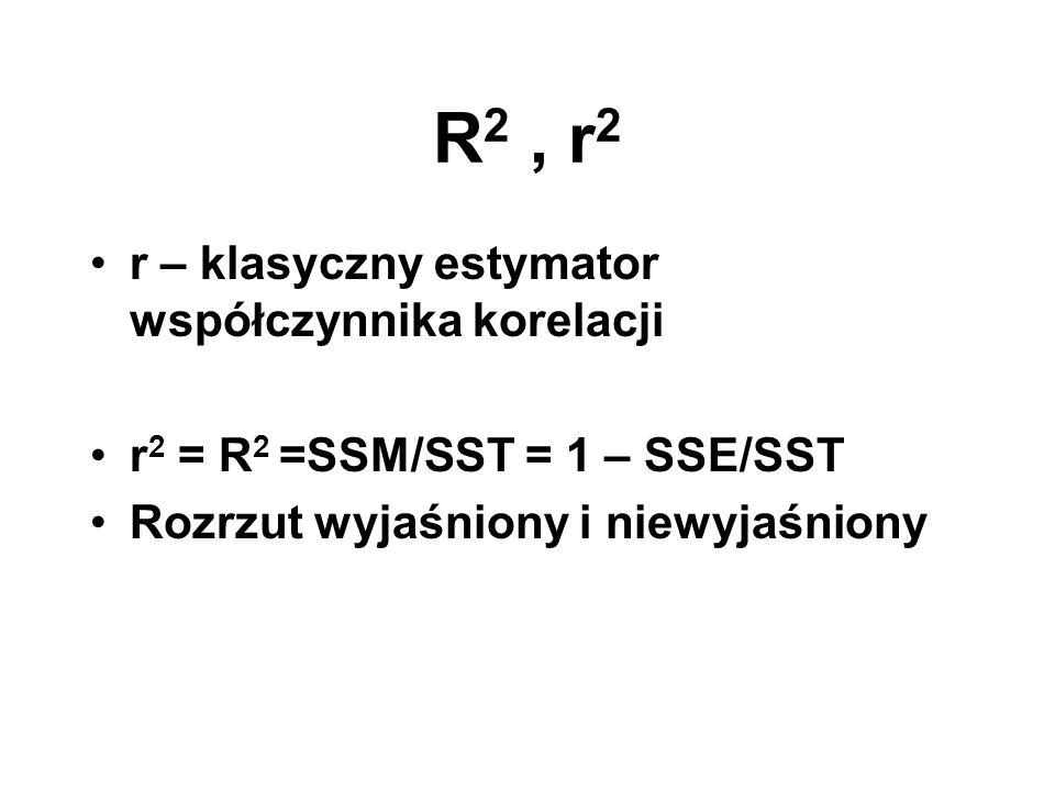 R2 , r2 r – klasyczny estymator współczynnika korelacji