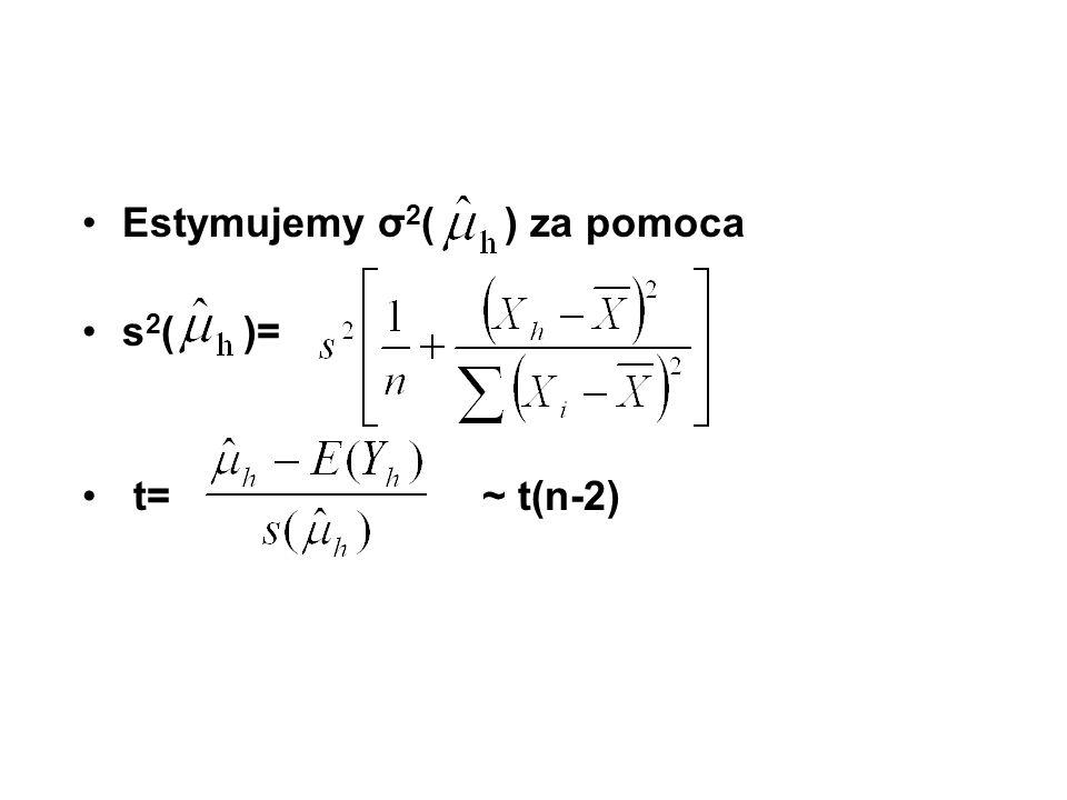 Estymujemy σ2( ) za pomoca