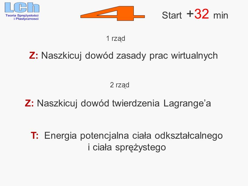 4 Start +32 min Z: Naszkicuj dowód zasady prac wirtualnych