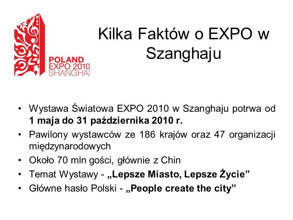 Kilka Faktów o EXPO w Szanghaju