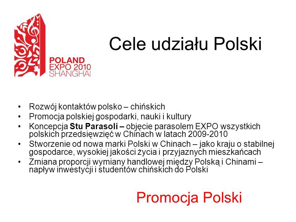 Cele udziału Polski Promocja Polski