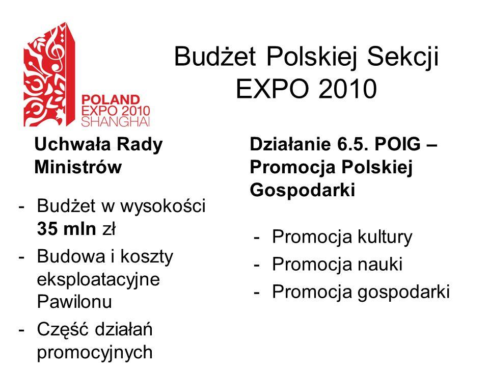 Budżet Polskiej Sekcji EXPO 2010