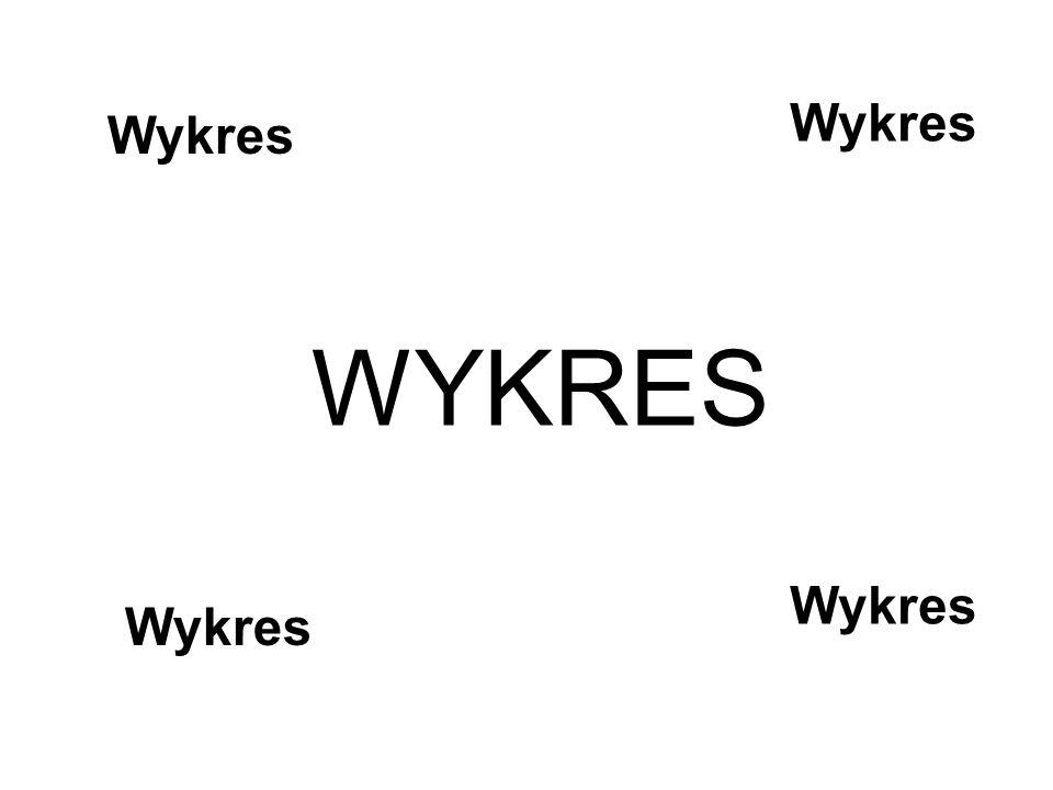 WYKRES Wykres Wykres Wykres Wykres