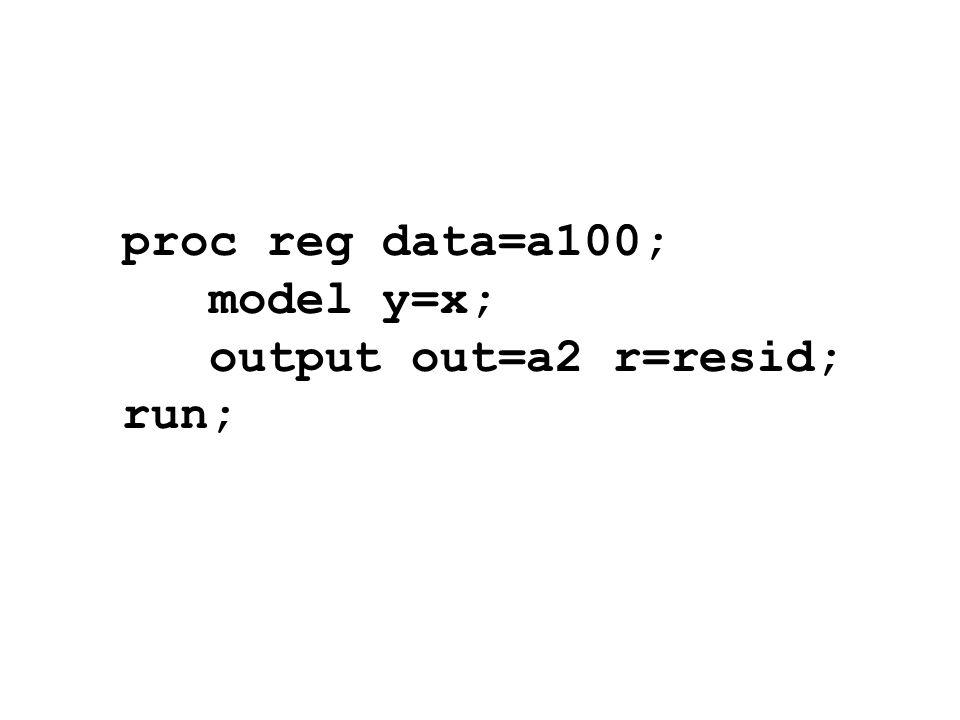 proc reg data=a100; model y=x; output out=a2 r=resid; run;