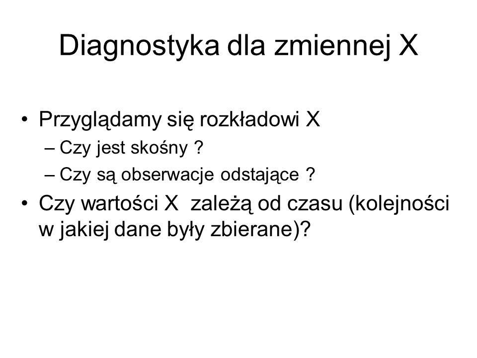 Diagnostyka dla zmiennej X