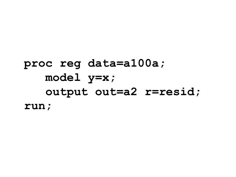 proc reg data=a100a; model y=x; output out=a2 r=resid; run;