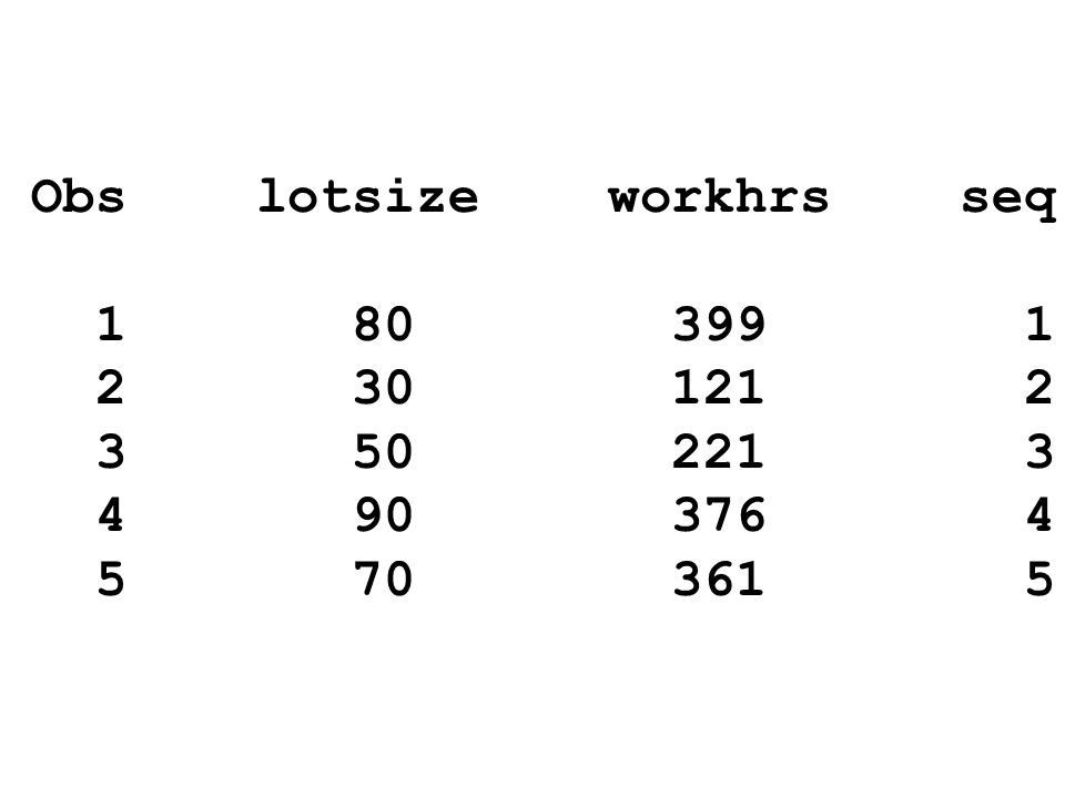 Obs lotsize workhrs seq