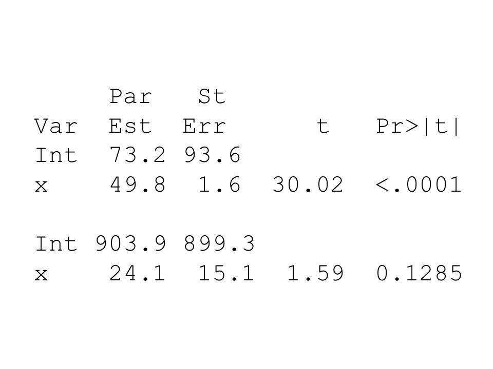 Par StVar Est Err t Pr>|t| Int 73.2 93.6. x 49.8 1.6 30.02 <.0001. Int 903.9 899.3.