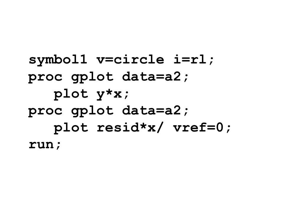 symbol1 v=circle i=rl; proc gplot data=a2; plot y*x; plot resid*x/ vref=0; run;