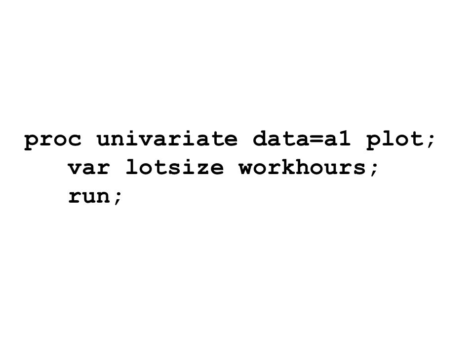 proc univariate data=a1 plot;