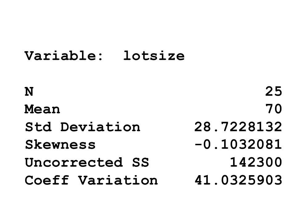 Variable: lotsize N 25. Mean 70. Std Deviation 28.7228132.