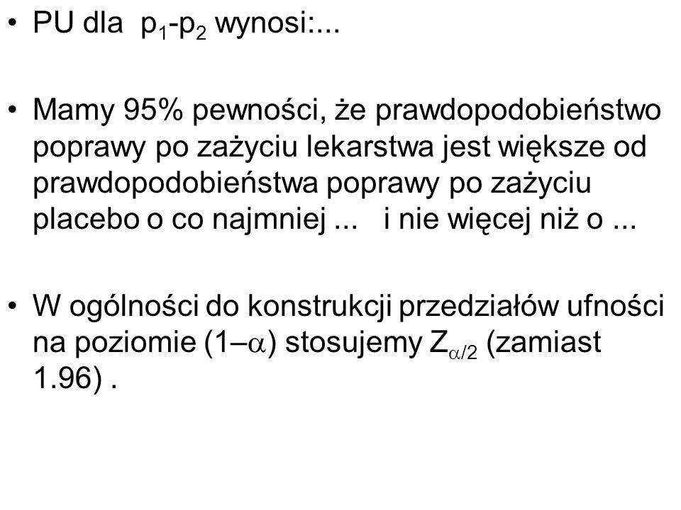 PU dla p1-p2 wynosi:...