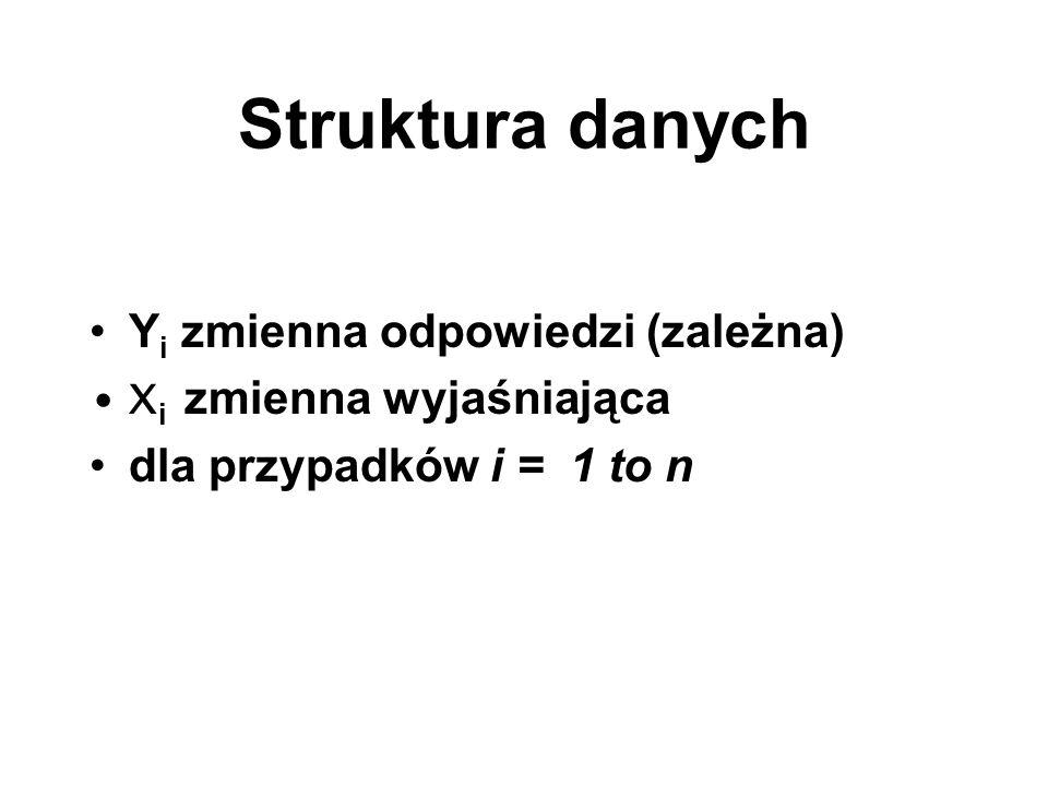 Struktura danych Yi zmienna odpowiedzi (zależna)