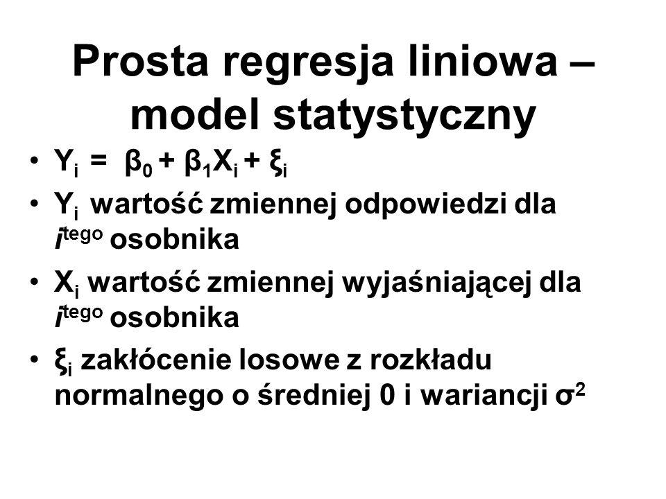 Prosta regresja liniowa – model statystyczny