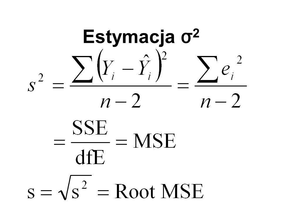 Estymacja σ2