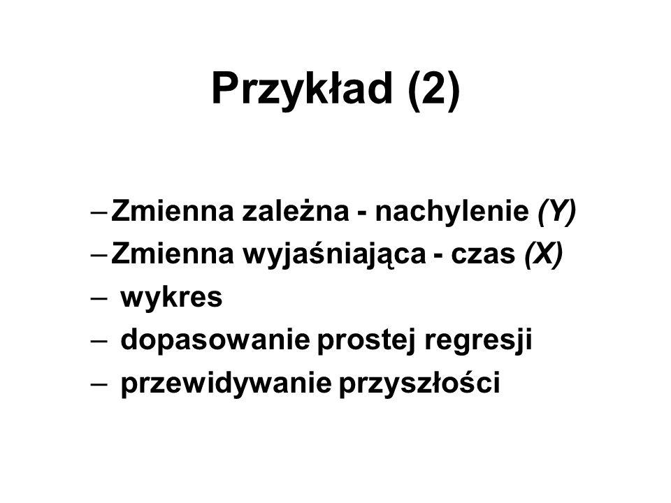 Przykład (2) Zmienna zależna - nachylenie (Y)