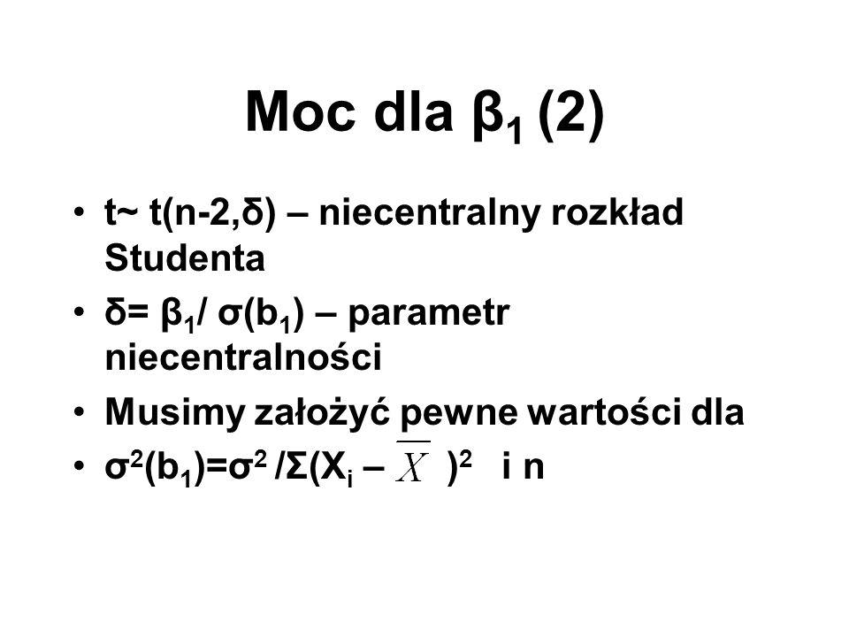 Moc dla β1 (2) t~ t(n-2,δ) – niecentralny rozkład Studenta