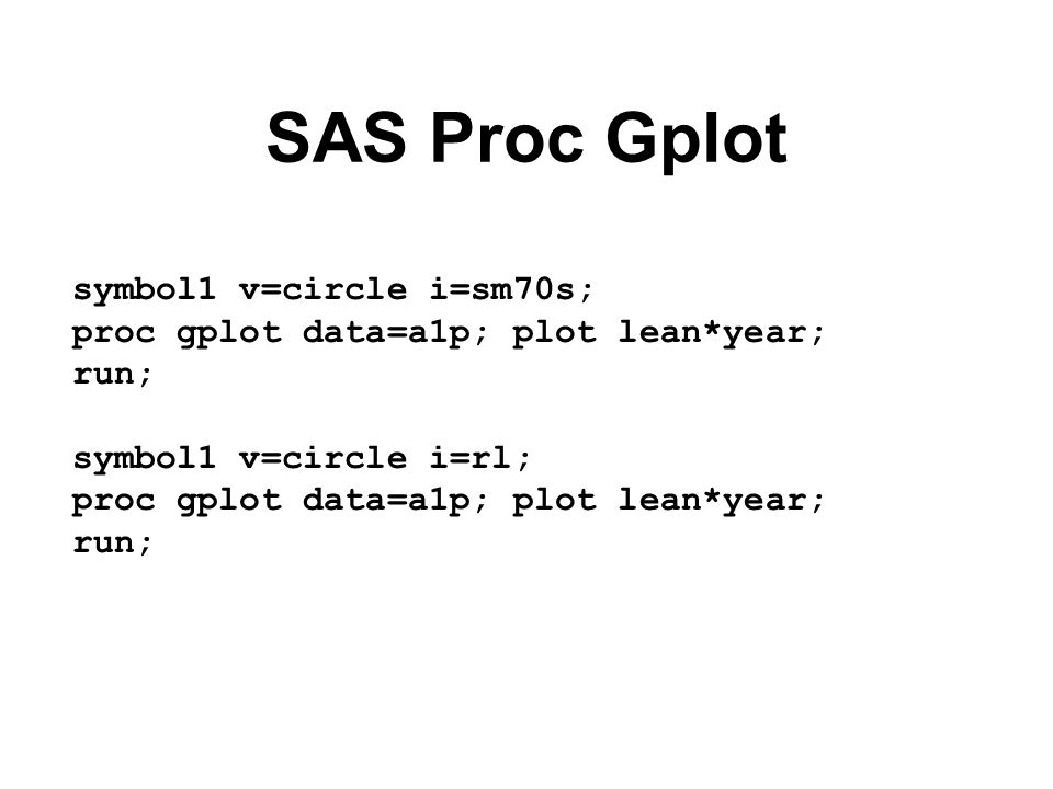 SAS Proc Gplot symbol1 v=circle i=sm70s;