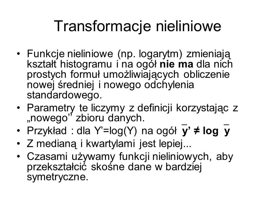 Transformacje nieliniowe