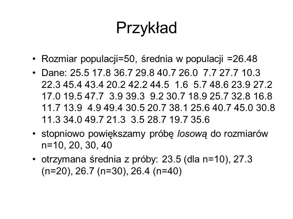Przykład Rozmiar populacji=50, średnia w populacji =26.48