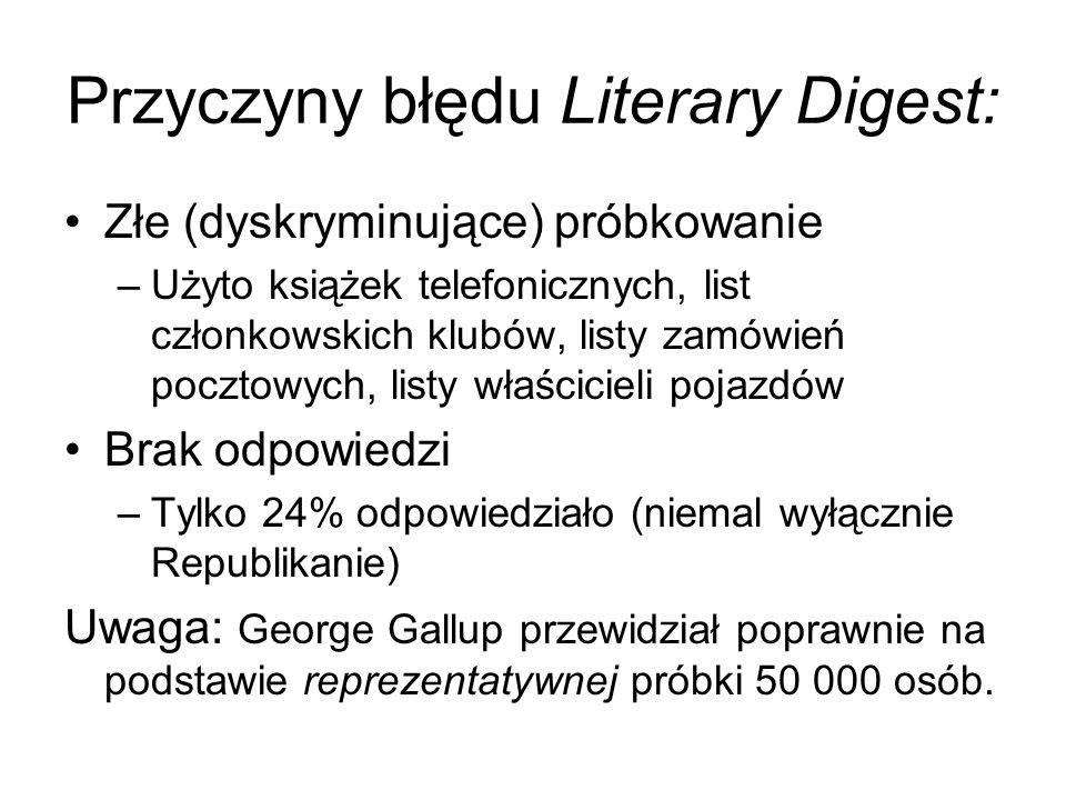 Przyczyny błędu Literary Digest: