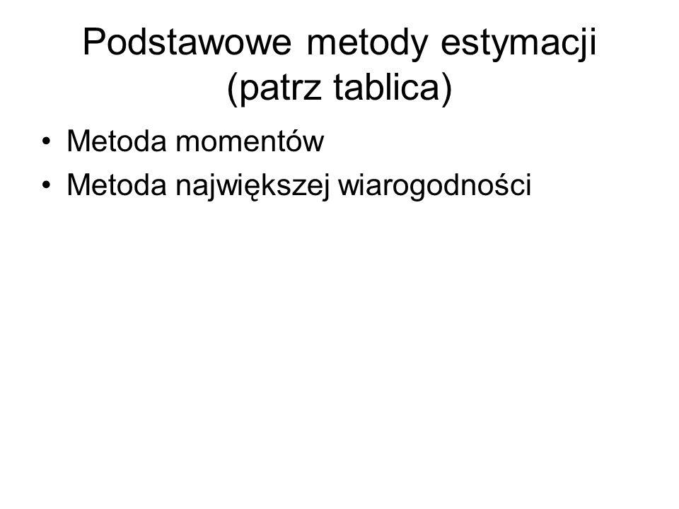 Podstawowe metody estymacji (patrz tablica)