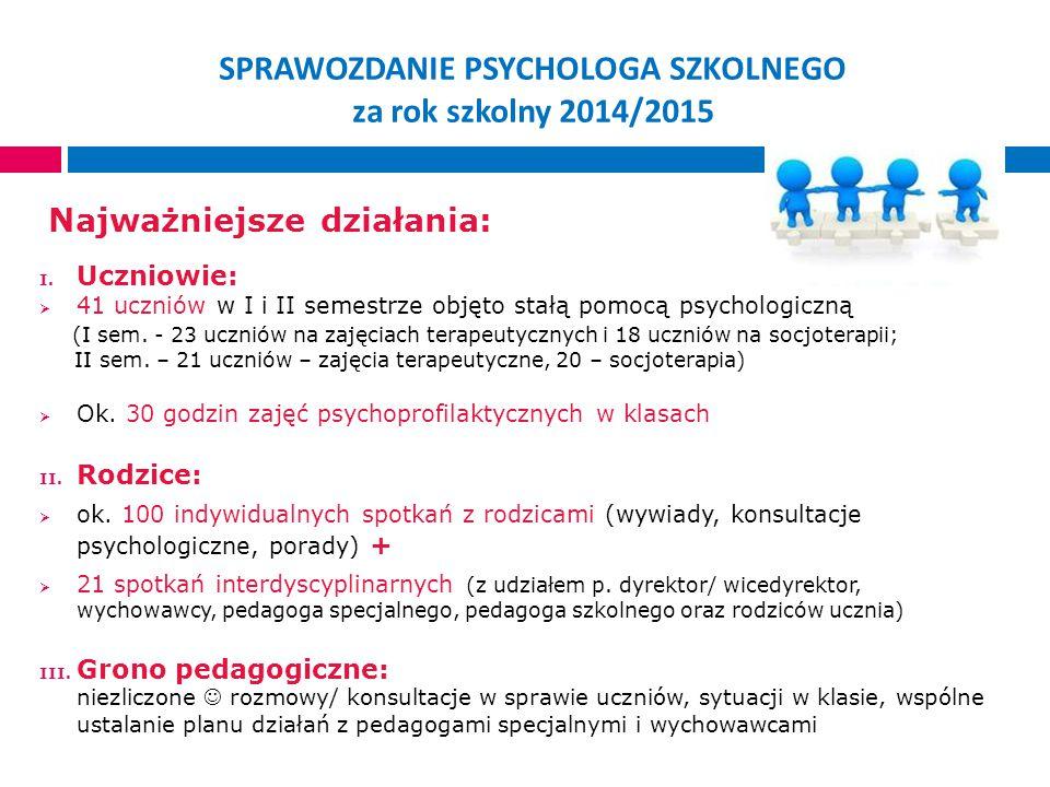 SPRAWOZDANIE PSYCHOLOGA SZKOLNEGO za rok szkolny 2014/2015