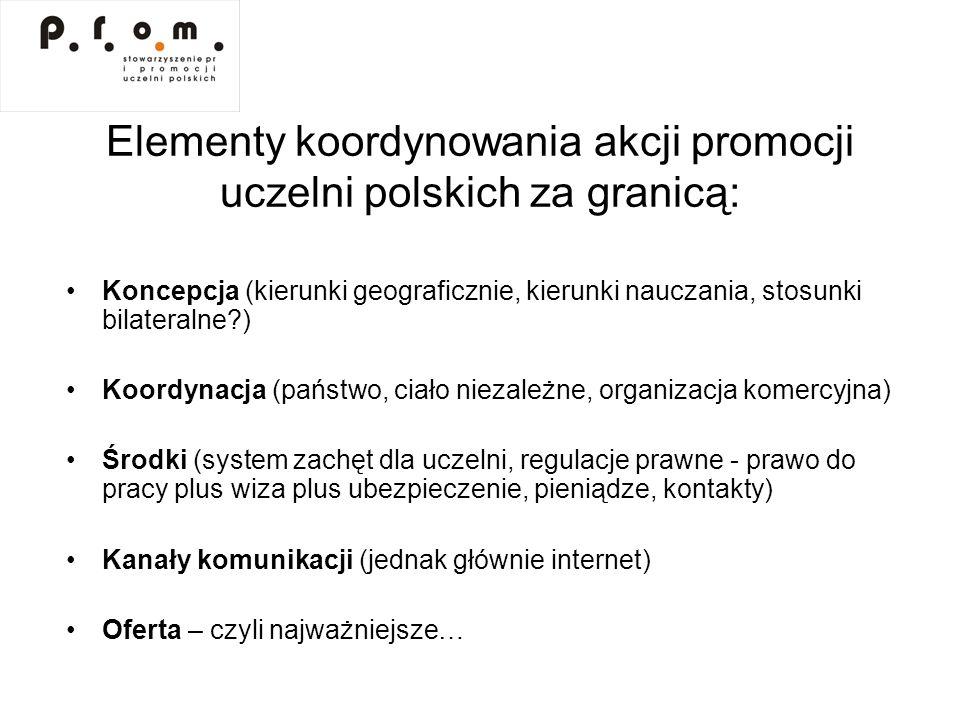 Elementy koordynowania akcji promocji uczelni polskich za granicą: