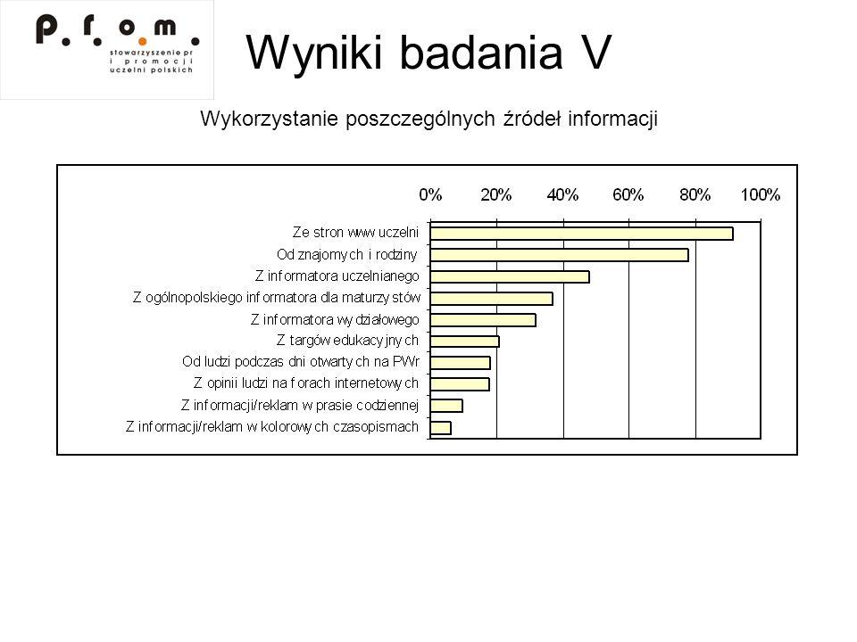 Wyniki badania V Wykorzystanie poszczególnych źródeł informacji