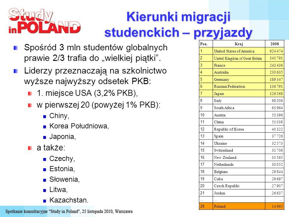 Kierunki migracji studenckich – przyjazdy