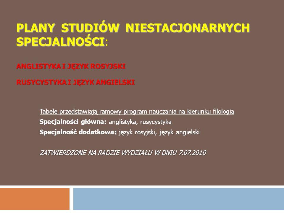 Plany studiów niestacjonarnych specjalności: anglistyka i język rosyjski rusycystyka i język angielski