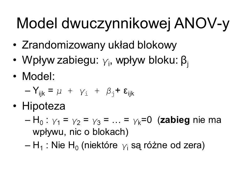 Model dwuczynnikowej ANOV-y